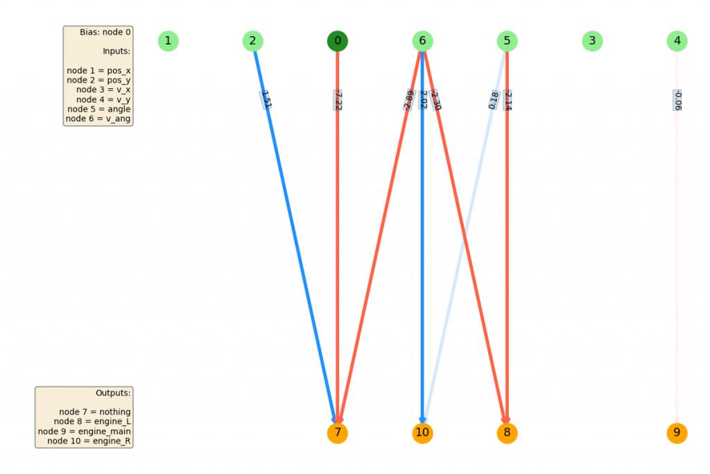 evolutionary algorithm – Declan's learnin' nook